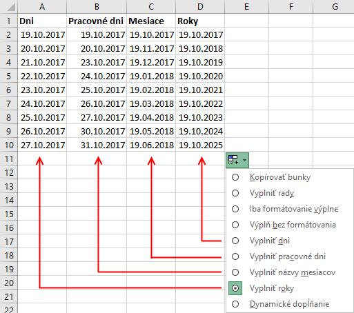 Možnosti automatického vyplnenia pre dátumy v MS Excel